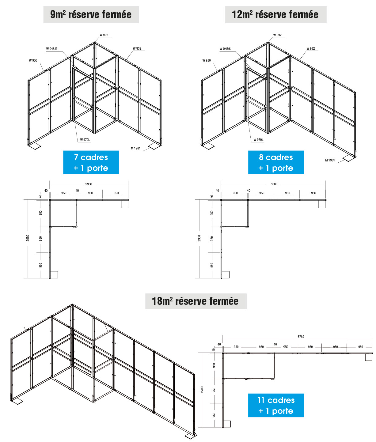 configurations de stand type